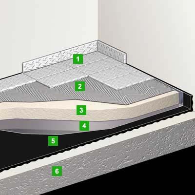 rouleau 17 9mm regupol sous chape isolation acoustique parquet flottant bois prix discount. Black Bedroom Furniture Sets. Home Design Ideas