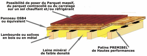 guide pratique de premibel - l'isolation acoustique - lutte contre ... - Isolation Phonique Du Sol D Un Appartement